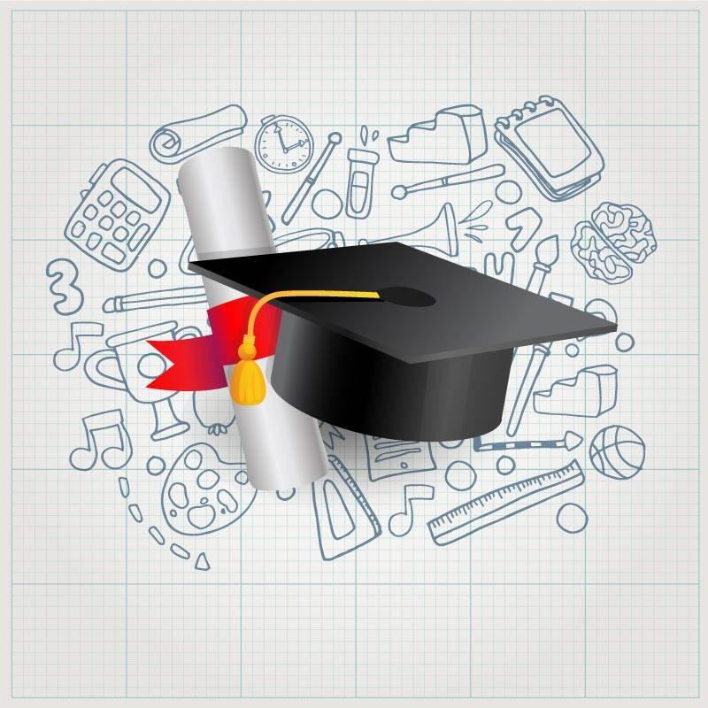 Quatro Pilares da Educação